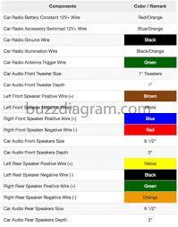 kia sorento wiring diagram pdf wiring diagram libraries nissan juke wiring diagram pdf wiring library2014 kia sorento stereo wiring guide car stereo and nissan