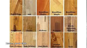 kinds of wood for furniture. Types Of Hardwood Floors 2D Ideas Designs Idea Kinds Wood For Furniture R