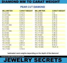 Diamond Mm Size Weight Chart Pin On At The Bench