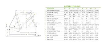 Cannondale Supersix Hi Mod Size Guide