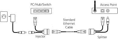 cat5 wiring diagram poe cat5 wiring diagrams online