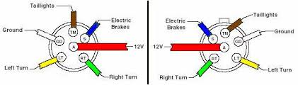 boat trailer lights wiring diagram wiring diagram schematics 7 pin flat wiring diagram schematics and wiring diagrams