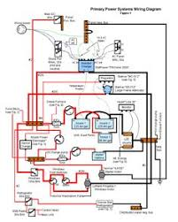 typical wiring schematic diagram instrumentpanelwiring jpg boat wiring schematic