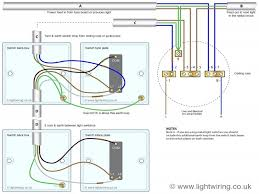 wiring diagrams single pole light switch wiring three way light how to wire a 2 way light switch at Single Light Switch Wiring