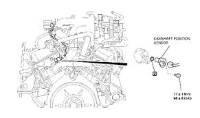 where is the camshaft position sensor on a mitsubishi galant fixya e5bafd1 gif