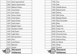 Derwent Coloursoft Color Chart Free Downloads Deb Stanley Art