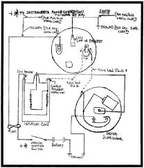 mallory ignition coil wiring diagram mallory image m23 7000 rpm tachometer wiring tigers east alpines east on mallory ignition coil wiring diagram distributor