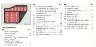 2001 audi tt fuse diagram 2001 wiring diagrams instruction  at Box Layout Likewise Renault Laguna Fuse Diagram On