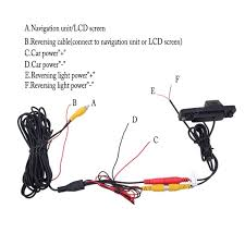 wiring diagram for backup camera wiring image license plate camera wiring diagram license home wiring diagrams on wiring diagram for backup camera
