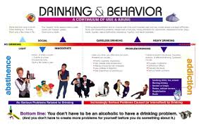 Alcoholic Behavior Patterns Relationships Unique The Problem Drinking Continuum Patterns Of Use Abuse