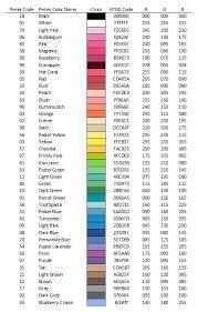 Bead Color Chart Perler Bead Code Chart Perler Beads Perler Bead Art