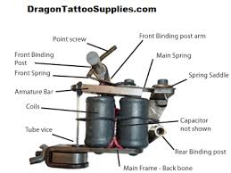 tattoo machine diagram related keywords tattoo machine diagram diagram as well police siren sound circuit on tattoo machine
