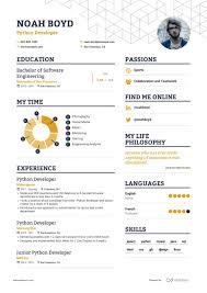 Certified Developer Resume Python Developer Resume Example And Guide For 2019