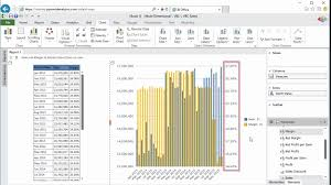 How To Use The Secondary Axis In Bi Office