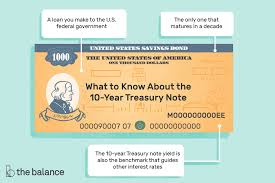 10 Year U S Treasury Note Definition Why Its The Most