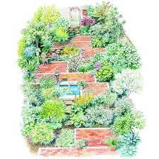 64 Best Container Garden Images On Pinterest  Gardening Plants Bhg Container Garden Plans