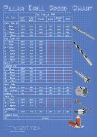 Pillar Drill Speed Chart From Twenty2a Co Uk Metal Lathe