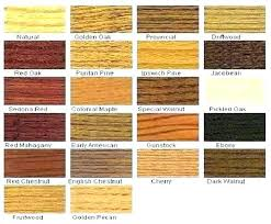 Wood Furniture Colors Spray Paint Color For Cherry