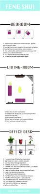 office room feng shui. Feng Shui Office Color. Desk Artistic Color Decor Also Sober 137 Best Room