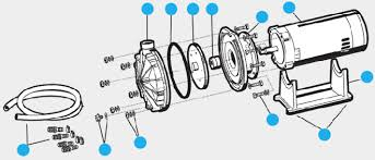 taco f wiring diagram photo album wire diagram images taco pump breakdown taco wiring diagram taco pump breakdown taco wiring diagram