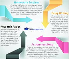 annie wu thesis creative duos custom phd essay writing for hire au buy top research papers at affordable prices getresearchpaper org