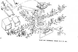 craftsman dls 3500 wiring diagram tractor repair and service manuals cub cadet wiring diagram for 2166 model