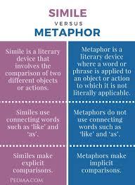 metaphor essayexcessum metaphor essay laserena tk