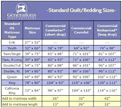 Crib Mattress Size Chart Crib Sheet Measurements Julianyoung Co