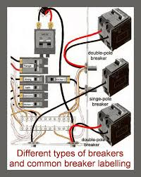 similiar circuit breaker panel diagram keywords circuit breaker panel wiring diagram besides wiring a breaker panel