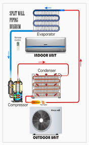 goodman heat pump thermostat wiring diagram in package at ac with split