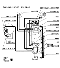 Fortable wilson alternator wiring diagram photos the best