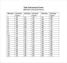 Decimal Conversion Chart Unique Decimal To Minutes Conversion Chart Erkaljonathandedecker