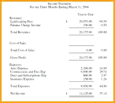 Simple Income Statement Basic Financial Statement Template Simple Income Statement