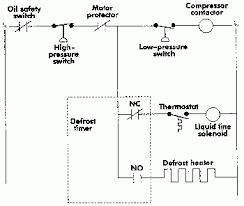 refrigerator compressor wiring diagram wiring diagram fridge relay wiring diagram diagrams