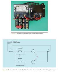 forward reverse single phase motor wiring diagram wiring diagram forward re verse control developing a wiring diagram and
