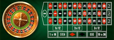 Betting Odds Payout Chart Know Your Roulette Odds And Payouts Casinoeuro
