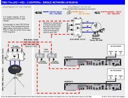 directv whole home dvr wiring diagram directv free throughout directv whole home dvr not working in other rooms at Wiring For Directv Whole House Dvr Diagram