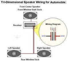 home theater speaker wiring diagram images pictures home tri dimensional audio speaker wiring diagrams