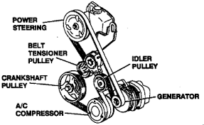 olds aurora engine diagram diy wiring diagrams 96 aurora engine diagram 96 home wiring diagrams