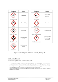 chemical information sheet chemical hazards
