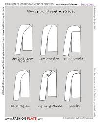Raglan Sleeve Pattern Beauteous A Raglan Sleeve Is A Type Of Sleeve Whose Distinguishing