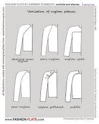 Raglan Sleeve Pattern Beauteous A Raglan Sleeve Is A Type Of Sleeve Whose Distinguishing