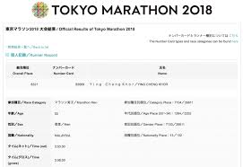 Tokyo Marathon Elevation Chart Tokyo Marathon 2018 Race Review And Everything You Need To