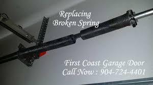 4 steps to replacing garage door
