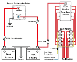wiring diagram also dual battery wiring diagram on oem ford Two Battery Wiring Diagram at Prado 150 Dual Battery Wiring Diagram