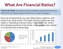 Section 12 1 Financial Ratios Section 12 2 Break Even