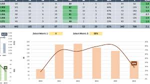 How To Create Custom Chart In Excel Excel Data Visualization Part 2 Designing Custom Visualizations