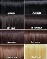 Keune Red Hair Color Chart 28 Albums Of Keune Hair Color Explore Thousands Of New