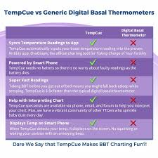 Thermometer Temperature Chart Tempcue Basal Body Temperature Kit