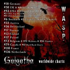 Finland Album Charts W A S P Hit The Worldwide Charts Metal Gods Tv